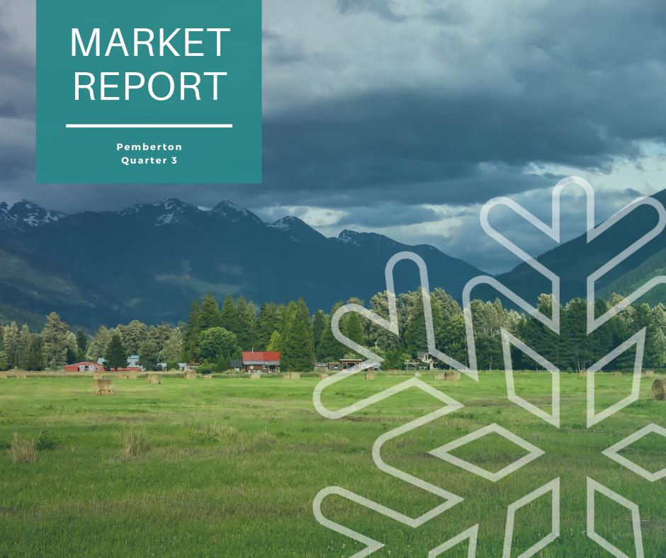 Pemberton Real Estate Market Report October 2021